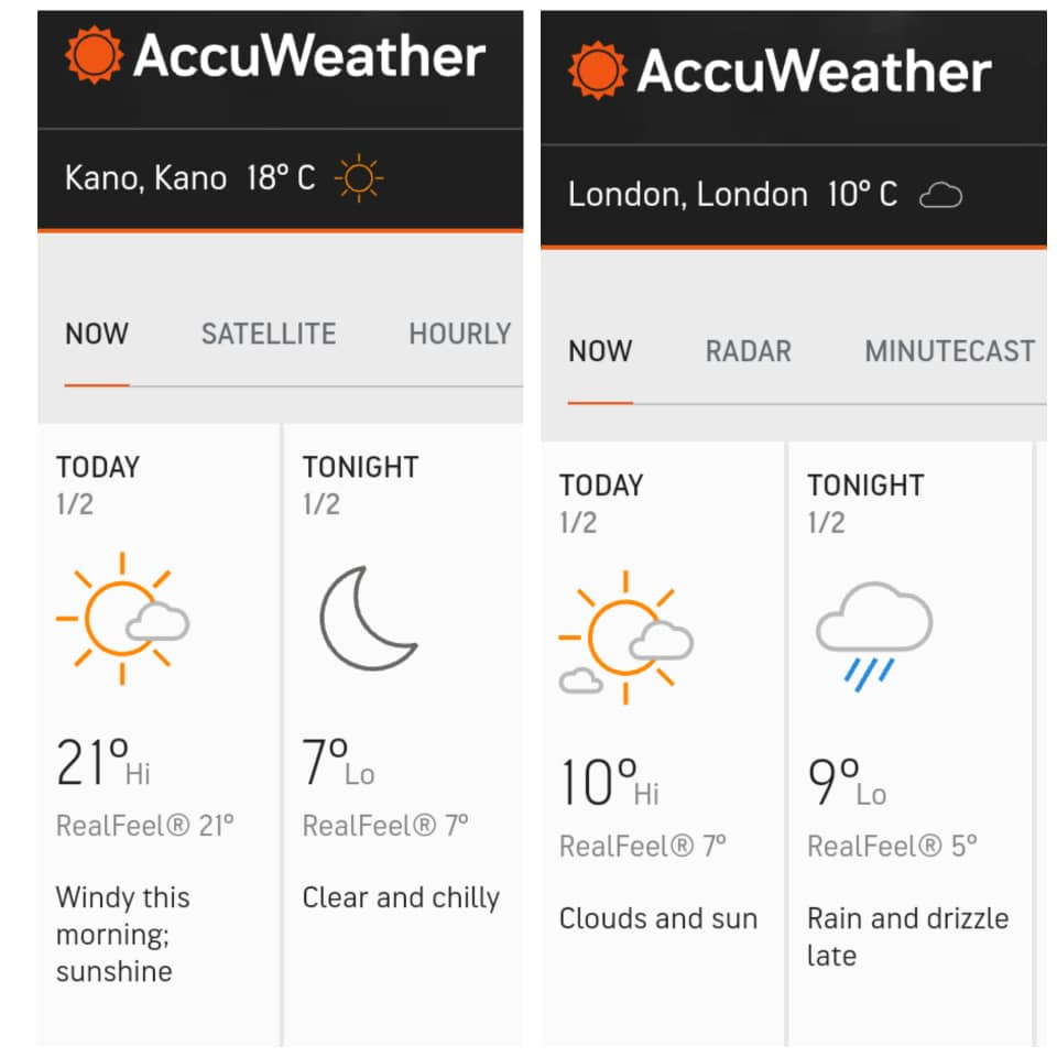 Kano London Weather