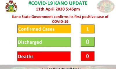 Kano Covid19