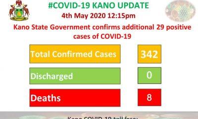 Kano Covid May04